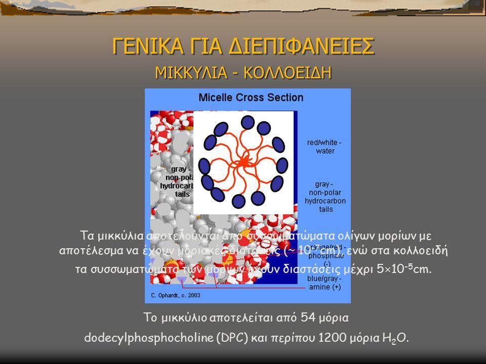 ΓΕΝΙΚΑ ΓΙΑ ΔΙΕΠΙΦΑΝΕΙΕΣ ΜΙΚΚΥΛΙΑ - ΚΟΛΛΟΕΙΔΗ Το μικκύλιο αποτελείται από 54 μόρια dodecylphosphocholine (DPC) και περίπου 1200 μόρια H 2 O.