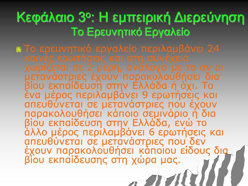 Κεφάλαιο 3 ο : Η εμπειρική Διερεύνηση Το Ερευνητικό Εργαλείο Το ερευνητικό εργαλείο περιλαμβάνει 24 κοινές ερωτήσεις και στη συνέχεια χωρίζεται σε 2 μέρη, ανάλογα με το αν οι μετανάστριες έχουν παρακολουθήσει δια βίου εκπαίδευση στην Ελλάδα ή όχι.