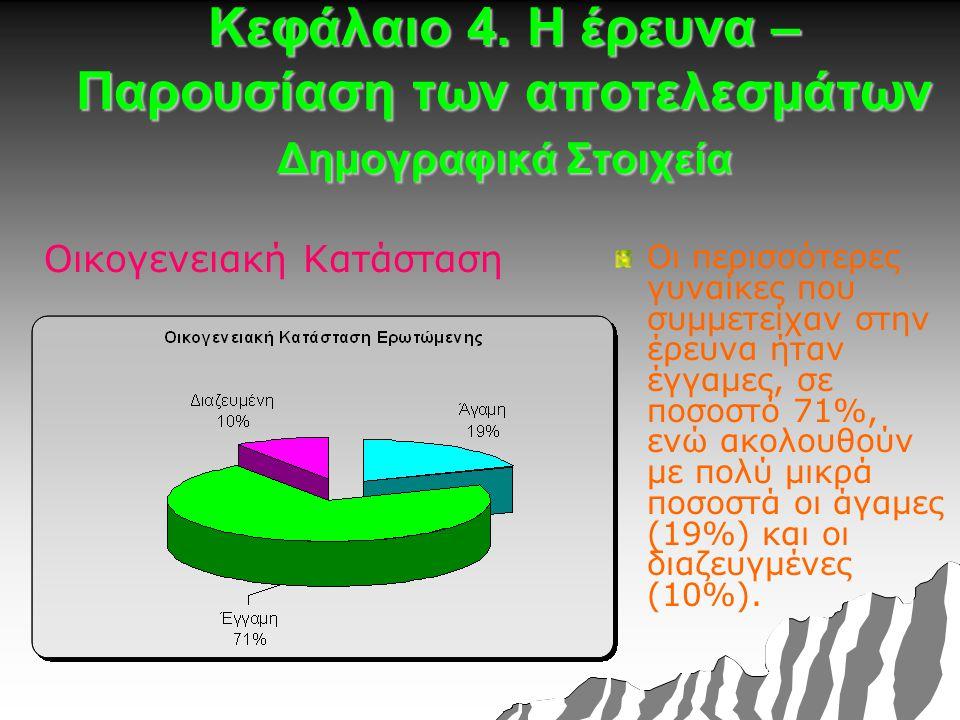 Κεφάλαιο 4. Η έρευνα – Παρουσίαση των αποτελεσμάτων Δημογραφικά Στοιχεία Οικογενειακή Κατάσταση Οι περισσότερες γυναίκες που συμμετείχαν στην έρευνα ή