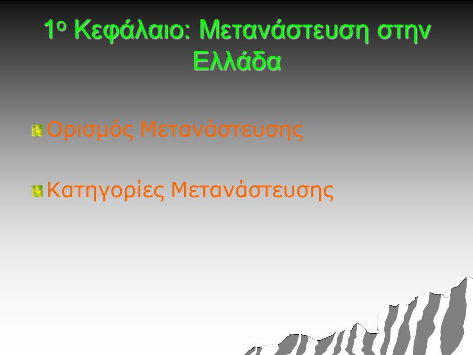 1 ο Κεφάλαιο: Μετανάστευση στην Ελλάδα Ορισμός Μετανάστευσης Κατηγορίες Μετανάστευσης