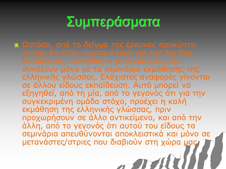 Συμπεράσματα Ωστόσο, από το δείγμα της έρευνας προκύπτει επίσης ότι όταν γίνεται λόγος για την δια βίου εκπαίδευση, συνήθως οι μετανάστριες την συνδέουν μόνο με τα σεμινάρια εκμάθησης της ελληνικής γλώσσας.