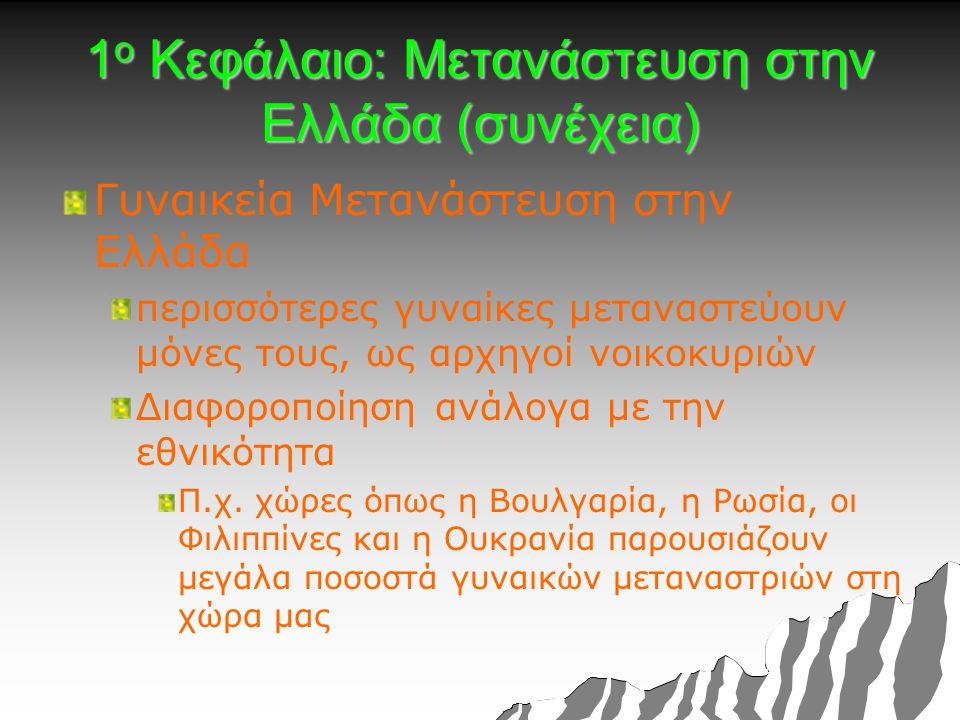 1 ο Κεφάλαιο: Μετανάστευση στην Ελλάδα (συνέχεια) Γυναικεία Μετανάστευση στην Ελλάδα περισσότερες γυναίκες μεταναστεύουν μόνες τους, ως αρχηγοί νοικοκυριών Διαφοροποίηση ανάλογα με την εθνικότητα Π.χ.