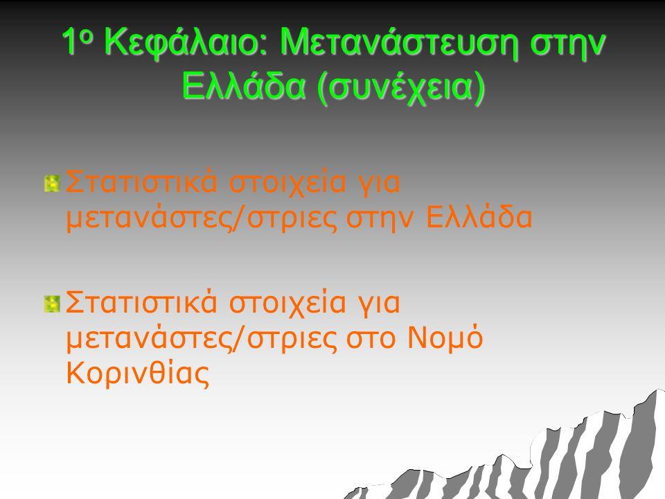 1 ο Κεφάλαιο: Μετανάστευση στην Ελλάδα (συνέχεια) Στατιστικά στοιχεία για μετανάστες/στριες στην Ελλάδα Στατιστικά στοιχεία για μετανάστες/στριες στο Νομό Κορινθίας