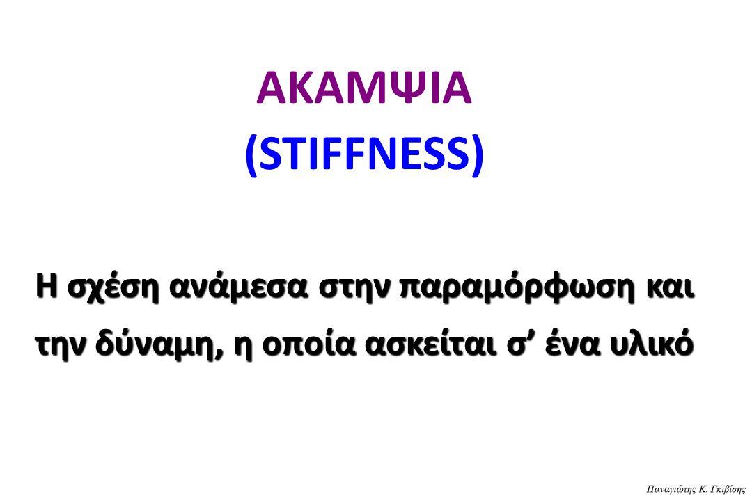 ΑΚΑΜΨΙΑ (STIFFNESS) Η σχέση ανάμεσα στην παραμόρφωση και την δύναμη, η οποία ασκείται σ' ένα υλικό