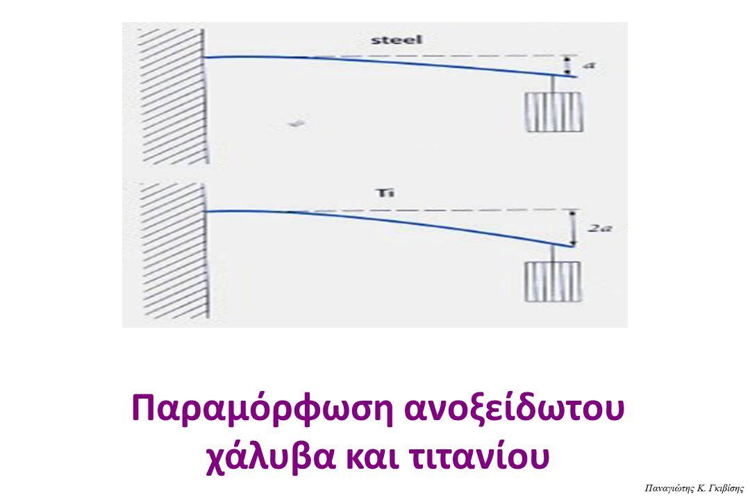 Παραμόρφωση ανοξείδωτου χάλυβα και τιτανίου user