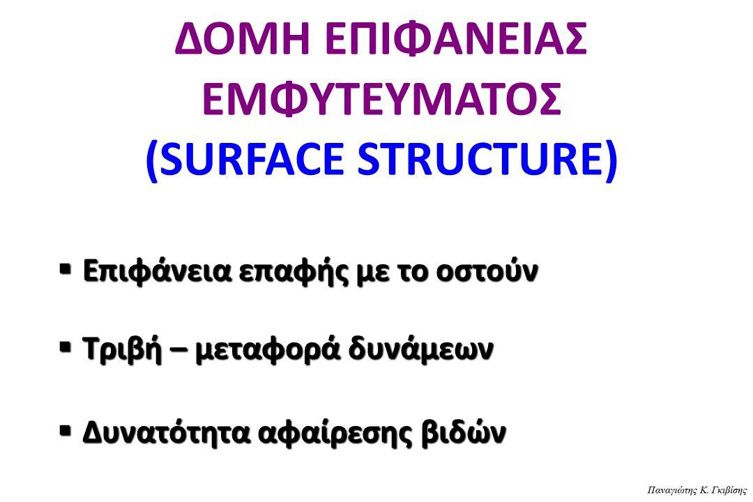 ΔΟΜΗ ΕΠΙΦΑΝΕΙΑΣ ΕΜΦΥΤΕΥΜΑΤΟΣ (SURFACE STRUCTURE)  Επιφάνεια επαφής με το οστούν  Τριβή – μεταφορά δυνάμεων  Δυνατότητα αφαίρεσης βιδών