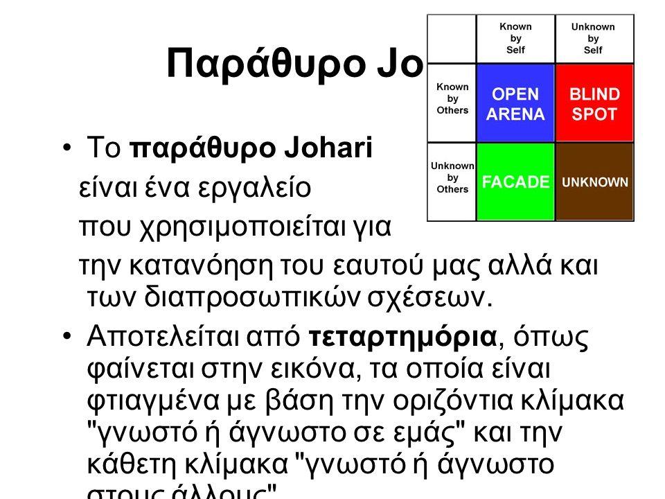 Παράθυρο Johari Το παράθυρο Johari είναι ένα εργαλείο που χρησιμοποιείται για την κατανόηση του εαυτού μας αλλά και των διαπροσωπικών σχέσεων. Αποτελε