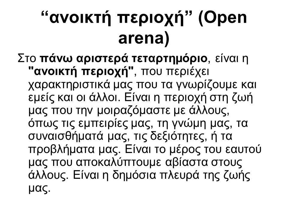 """""""ανοικτή περιοχή"""" (Open arena) Στο πάνω αριστερά τεταρτημόριο, είναι η"""
