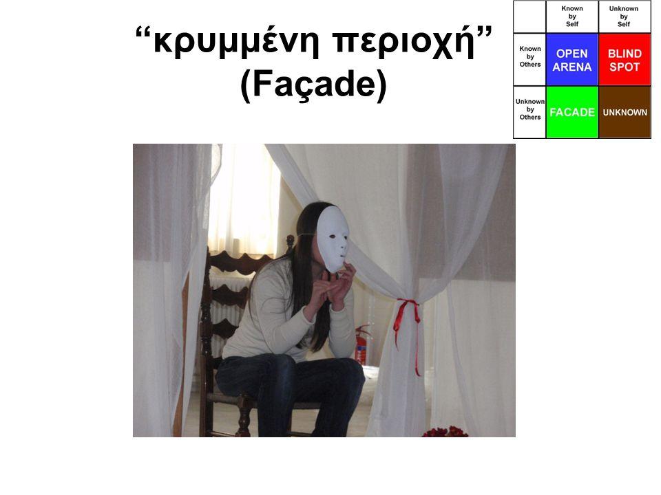 """""""κρυμμένη περιοχή"""" (Façade)"""
