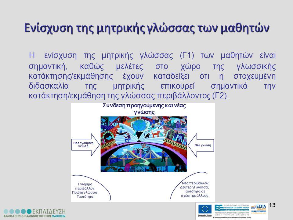 13 Ενίσχυση της μητρικής γλώσσας των μαθητών Η ενίσχυση της μητρικής γλώσσας (Γ1) των μαθητών είναι σημαντική, καθώς μελέτες στο χώρο της γλωσσικής κα