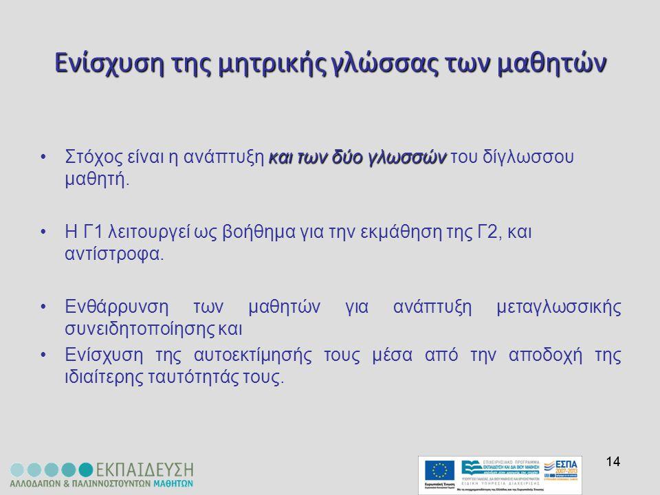 14 Ενίσχυση της μητρικής γλώσσας των μαθητών και των δύο γλωσσώνΣτόχος είναι η ανάπτυξη και των δύο γλωσσών του δίγλωσσου μαθητή. Η Γ1 λειτουργεί ως β