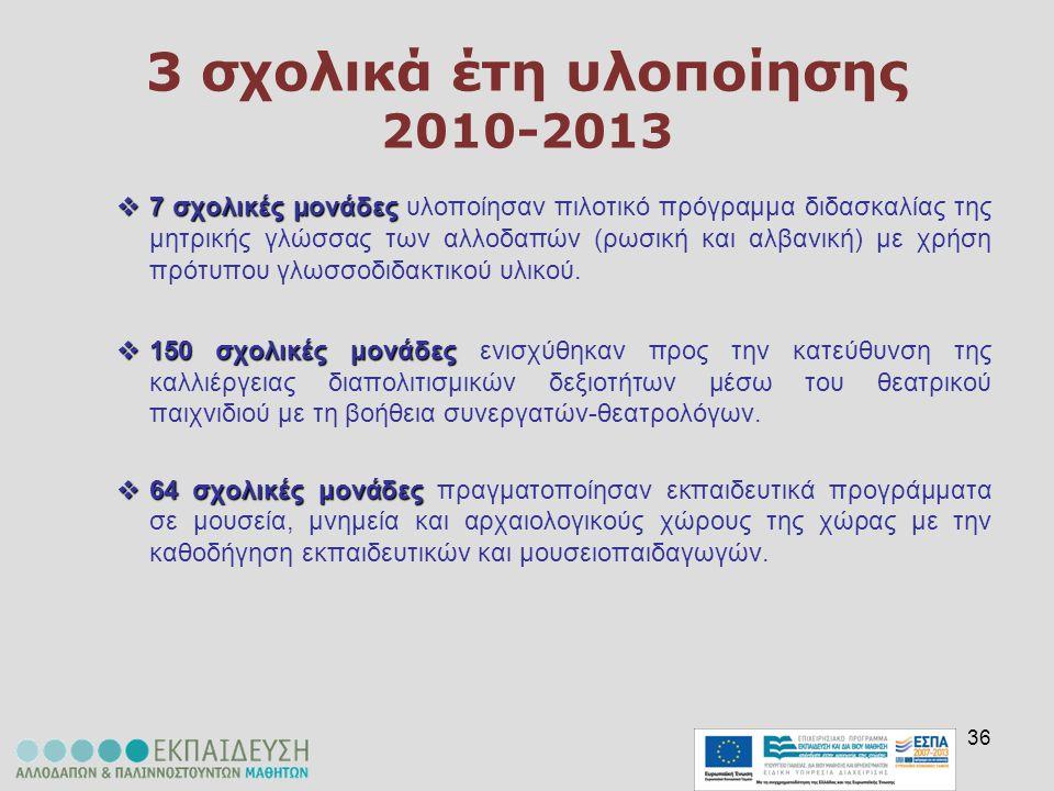 36 3 σχολικά έτη υλοποίησης 2010-2013  7 σχολικές μονάδες  7 σχολικές μονάδες υλοποίησαν πιλοτικό πρόγραμμα διδασκαλίας της μητρικής γλώσσας των αλλ