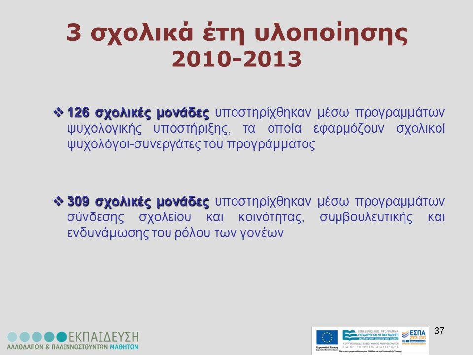 37 3 σχολικά έτη υλοποίησης 2010-2013  126 σχολικές μονάδες  126 σχολικές μονάδες υποστηρίχθηκαν μέσω προγραμμάτων ψυχολογικής υποστήριξης, τα οποία