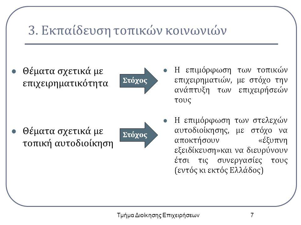 3. Εκπαίδευση τοπικών κοινωνιών Θέματα σχετικά με επιχειρηματικότητα Θέματα σχετικά με τοπική αυτοδιοίκηση Τμήμα Διοίκησης Επιχειρήσεων 7 Η επιμόρφωσ