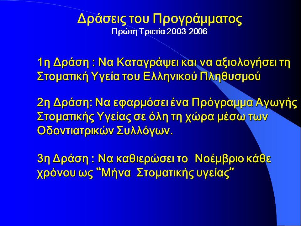 1η Δράση : Να Καταγράψει και να αξιολογήσει τη Στοματική Υγεία του Ελληνικού Πληθυσμού 2η Δράση: Να εφαρμόσει ένα Πρόγραμμα Αγωγής Στοματικής Υγείας σ