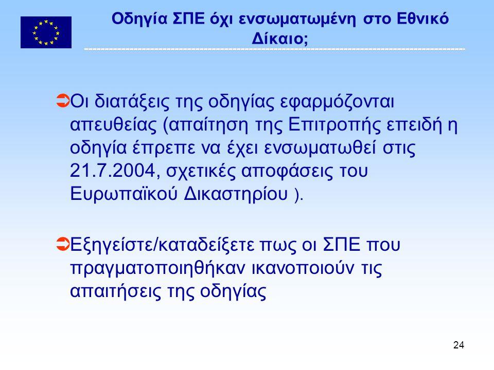 24 Οδηγία ΣΠΕ όχι ενσωματωμένη στο Εθνικό Δίκαιο;  Οι διατάξεις της οδηγίας εφαρμόζονται απευθείας (απαίτηση της Επιτροπής επειδή η οδηγία έπρεπε να έχει ενσωματωθεί στις 21.7.2004, σχετικές αποφάσεις του Ευρωπαϊκού Δικαστηρίου ).