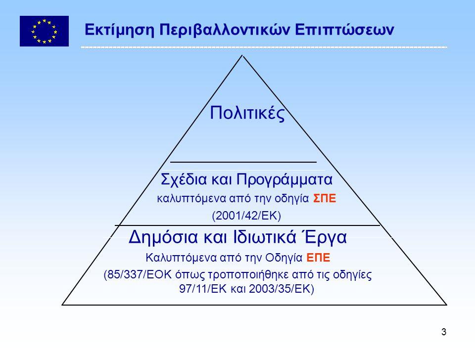 4 Οδηγία ΣΠΕ - Στόχοι, άρθρ.1  Να εξασφαλίσει υψηλό επίπεδο προστασίας για το περιβάλλον  Να προωθήσει την ενσωμάτωση της περιβαλλοντικής διάστασης κατά την προετοιμασία σχεδίων και προγραμμάτων με σκοπό την αειφόρο ανάπτυξη με σκοπό την αειφόρο ανάπτυξη