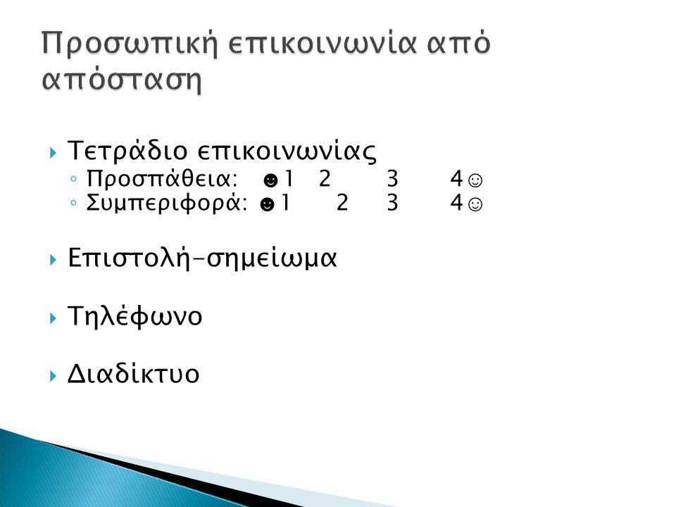  Τετράδιο επικοινωνίας ◦ Προσπάθεια: ☻1 2 3 4☺ ◦ Συμπεριφορά: ☻1 2 3 4☺  Επιστολή-σημείωμα  Τηλέφωνο  Διαδίκτυο