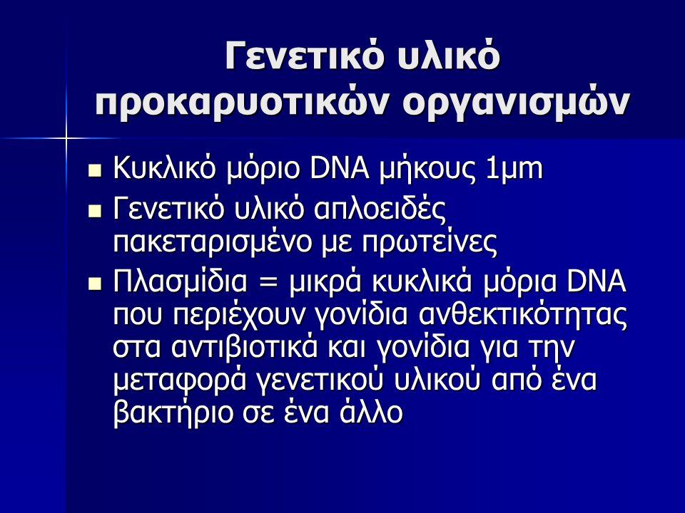 Λειτουργίες Γενετικού υλικού Αποθήκευση της γενετικής πληροφορίας Αποθήκευση της γενετικής πληροφορίας Διατήρηση και μεταβίβαση της γενετικής πληροφορίας Διατήρηση και μεταβίβαση της γενετικής πληροφορίας Έκφραση των γενετικών πληροφοριών Έκφραση των γενετικών πληροφοριών