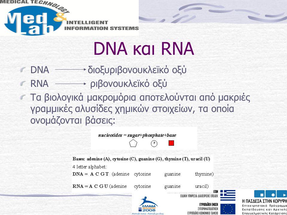 DNA και RNA DNA διοξυριβονουκλεϊκό οξύ RNA ριβονουκλεϊκό οξύ Τα βιολογικά μακρομόρια αποτελούνται από μακριές γραμμικές αλυσίδες χημικών στοιχείων, τα