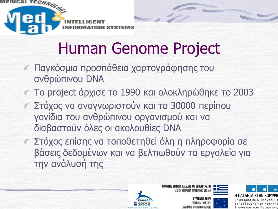 Human Genome Project Παγκόσμια προσπάθεια χαρτογράφησης του ανθρώπινου DNA To project άρχισε το 1990 και ολοκληρώθηκε το 2003 Στόχος να αναγνωριστούν