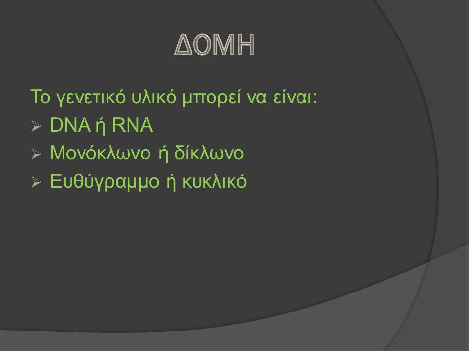 Το γενετικό υλικό μπορεί να είναι:  DNA ή RNA  Μονόκλωνο ή δίκλωνο  Ευθύγραμμο ή κυκλικό