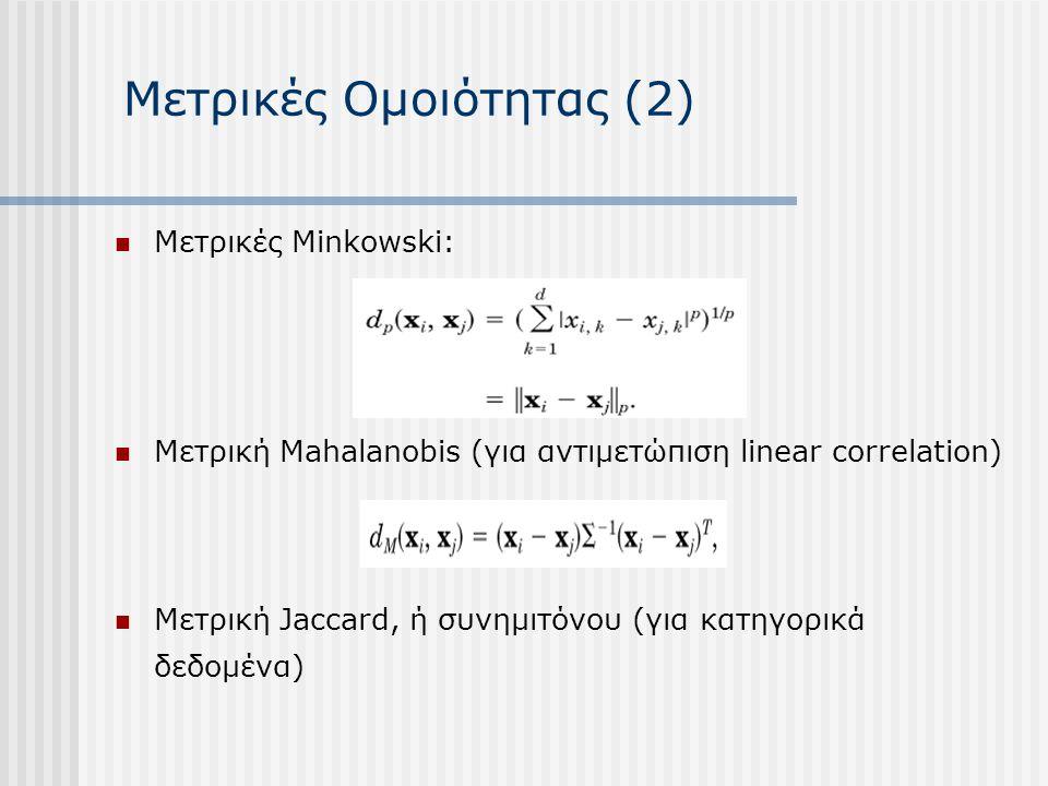 Μετρικές Ομοιότητας (2) Μετρικές Minkowski: Μετρική Mahalanobis (για αντιμετώπιση linear correlation) Μετρική Jaccard, ή συνημιτόνου (για κατηγορικά δ