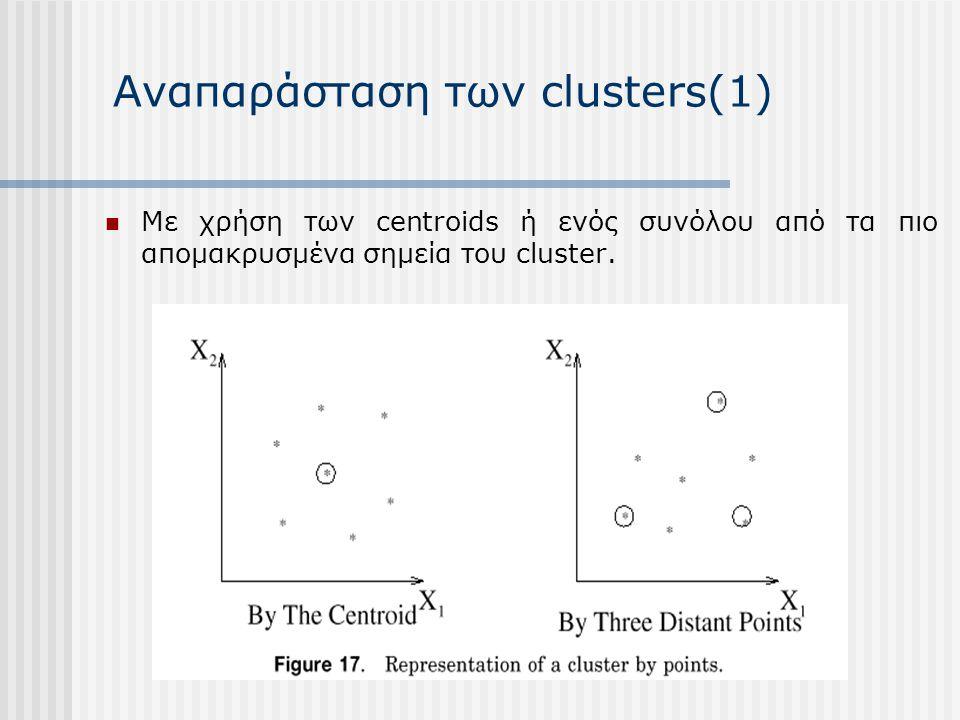 Αναπαράσταση των clusters(1) Με χρήση των centroids ή ενός συνόλου από τα πιο απομακρυσμένα σημεία του cluster.