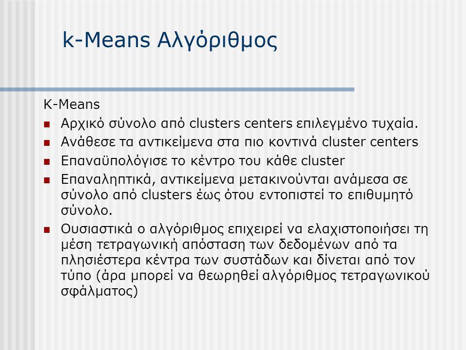 k-Means Αλγόριθμος K-Means Αρχικό σύνολο από clusters centers επιλεγμένο τυχαία. Ανάθεσε τα αντικείμενα στα πιο κοντινά cluster centers Επαναϋπολόγισε