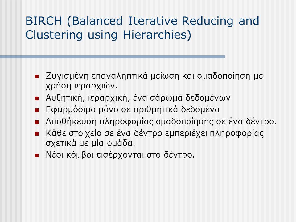 BIRCH (Balanced Iterative Reducing and Clustering using Hierarchies) Ζυγισμένη επαναληπτικά μείωση και ομαδοποίηση με χρήση ιεραρχιών. Αυξητική, ιεραρ