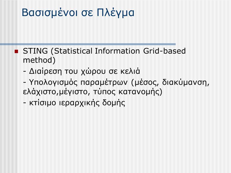 Βασισμένοι σε Πλέγμα STING (Statistical Information Grid-based method) - Διαίρεση του χώρου σε κελιά - Υπολογισμός παραμέτρων (μέσος, διακύμανση, ελάχ