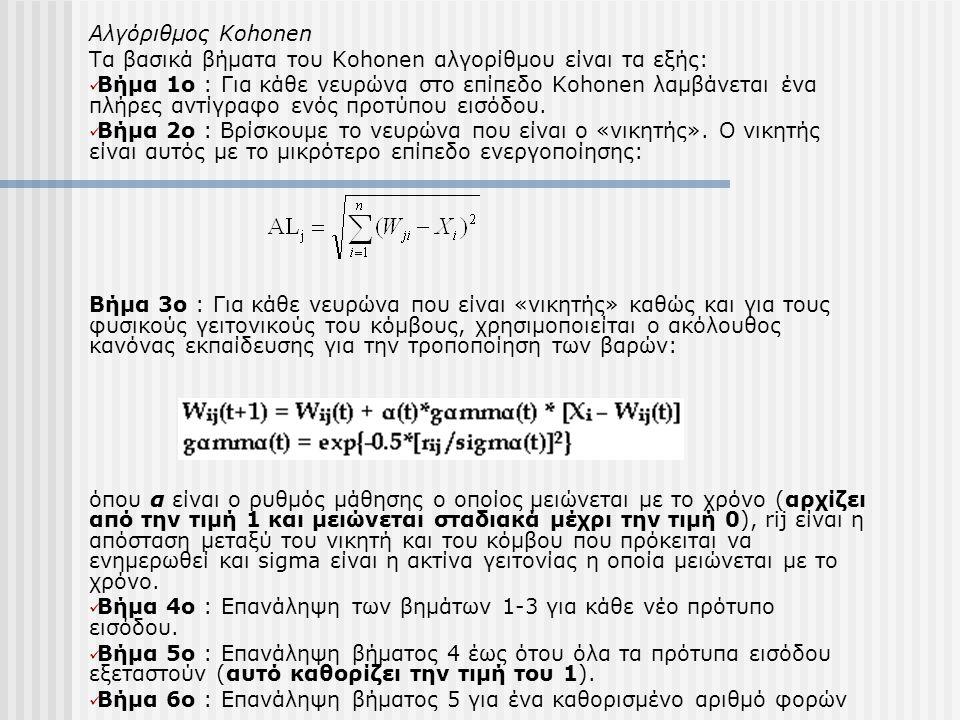 Αλγόριθμος Kohonen Τα βασικά βήματα του Kohonen αλγορίθμου είναι τα εξής: Βήμα 1ο : Για κάθε νευρώνα στο επίπεδο Kohonen λαμβάνεται ένα πλήρες αντίγρα