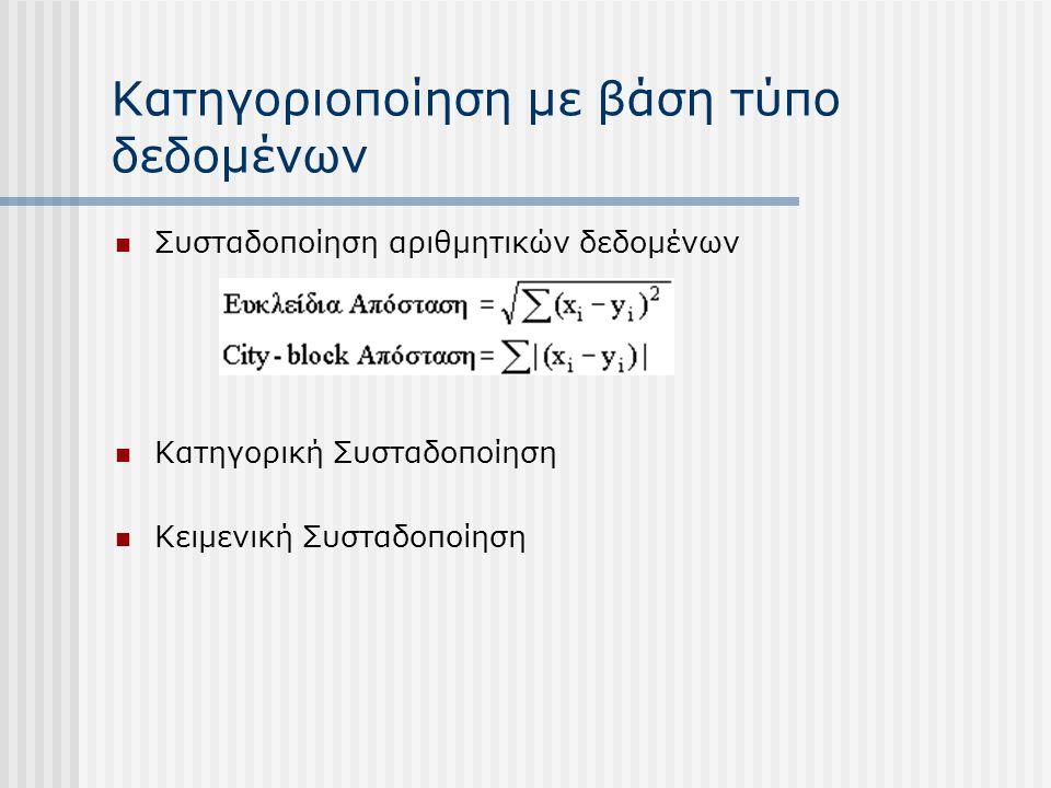 Αναπαράσταση των clusters(2) Με χρήση λογικών εκφράσεων/κόμβων σε ένα δένδρο ταξινόμησης.