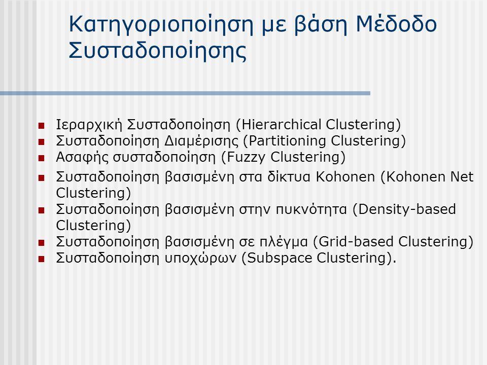 Κατηγοριοποίηση με βάση Μέδοδο Συσταδοποίησης Ιεραρχική Συσταδοποίηση (Hierarchical Clustering) Συσταδοποίηση Διαμέρισης (Partitioning Clustering) Ασα