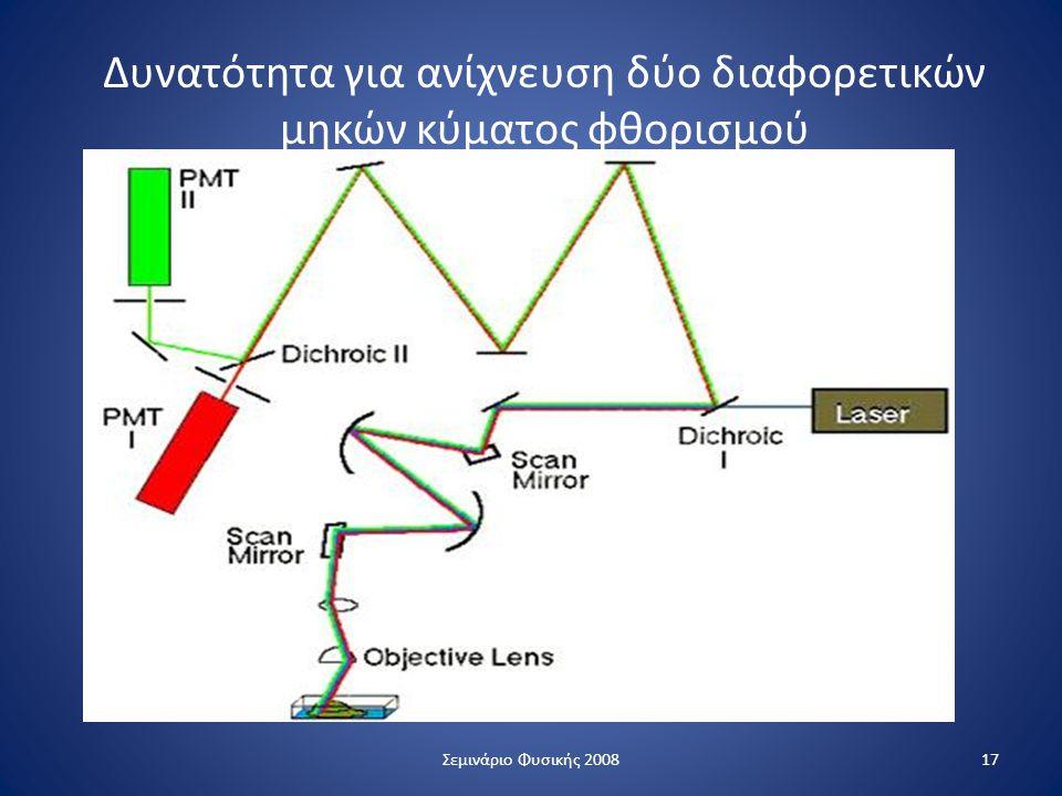Δυνατότητα για ανίχνευση δύο διαφορετικών μηκών κύματος φθορισμού 17Σεμινάριο Φυσικής 2008
