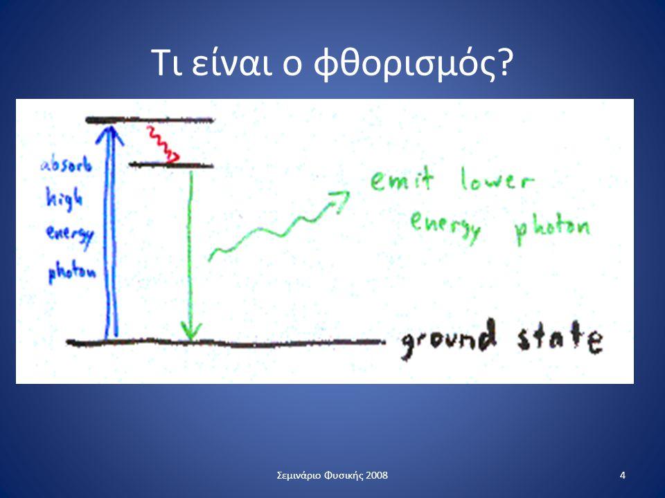 Τι είναι ο φθορισμός? 4Σεμινάριο Φυσικής 2008