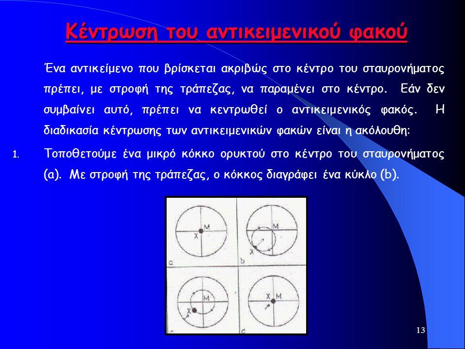 13 Κέντρωση του αντικειμενικού φακού Κέντρωση του αντικειμενικού φακού Ένα αντικείμενο που βρίσκεται ακριβώς στο κέντρο του σταυρονήματος πρέπει, με σ