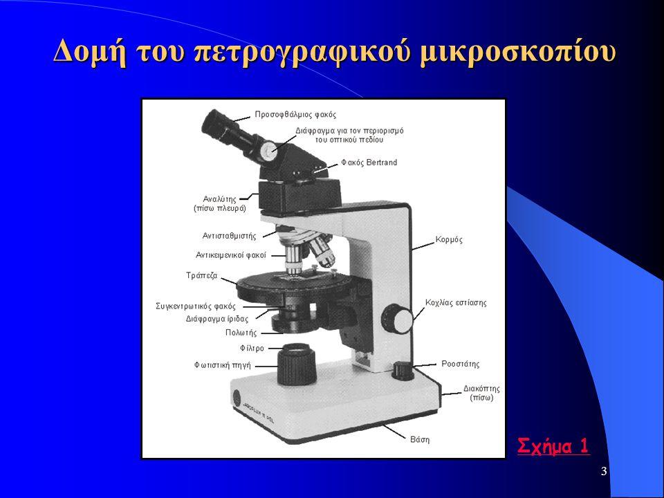 3 Δομή του πετρογραφικού μικροσκοπίου Σχήμα 1