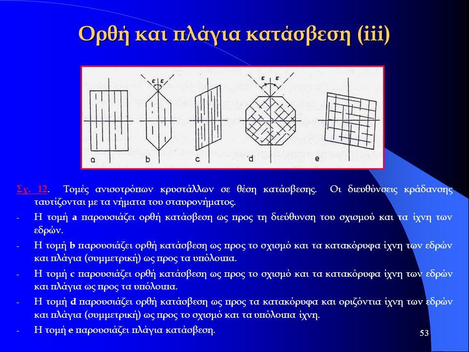 53 Ορθή και πλάγια κατάσβεση (iii) Σχ. 12 Σχ. 12. Τομές ανισοτρόπων κρυστάλλων σε θέση κατάσβεσης. Οι διευθύνσεις κράδανσης ταυτίζονται με τα νήματα τ