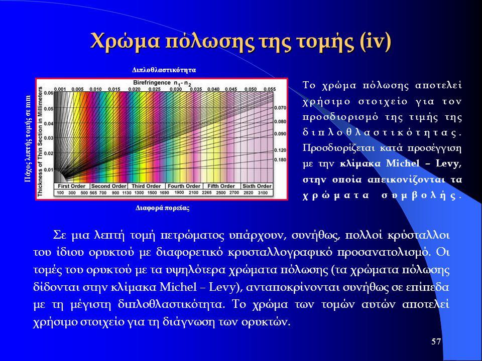 57 Χρώμα πόλωσης της τομής (iv) Σε μια λεπτή τομή πετρώματος υπάρχουν, συνήθως, πολλοί κρύσταλλοι του ίδιου ορυκτού με διαφορετικό κρυσταλλογραφικό πρ