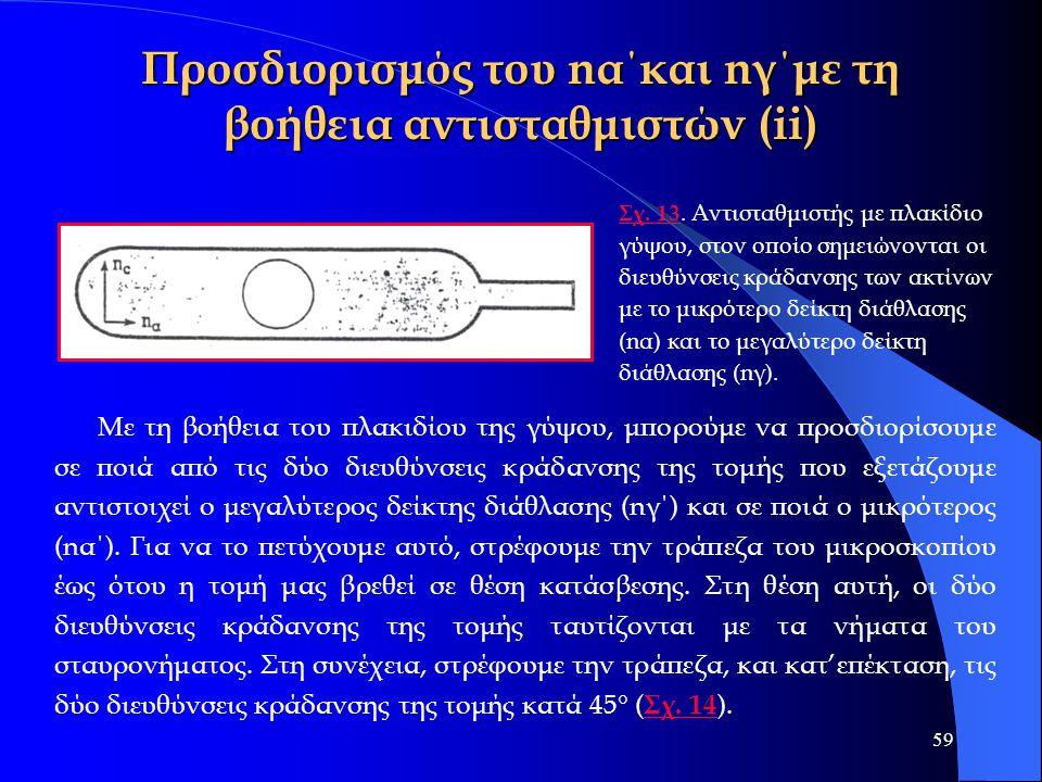 59 Προσδιορισμός του nα΄και nγ΄με τη βοήθεια αντισταθμιστών (ii) Σχ. 13 Σχ. 13. Αντισταθμιστής με πλακίδιο γύψου, στον οποίο σημειώνονται οι διευθύνσε
