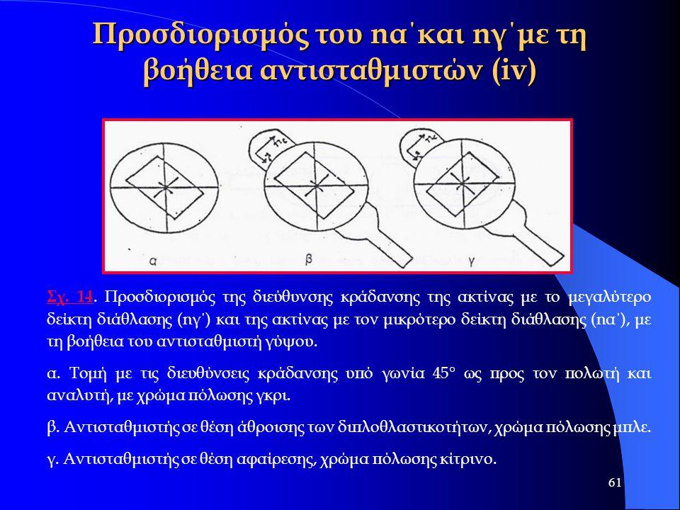 61 Προσδιορισμός του nα΄και nγ΄με τη βοήθεια αντισταθμιστών (iv) Σχ. 14 Σχ. 14. Προσδιορισμός της διεύθυνσης κράδανσης της ακτίνας με το μεγαλύτερο δε