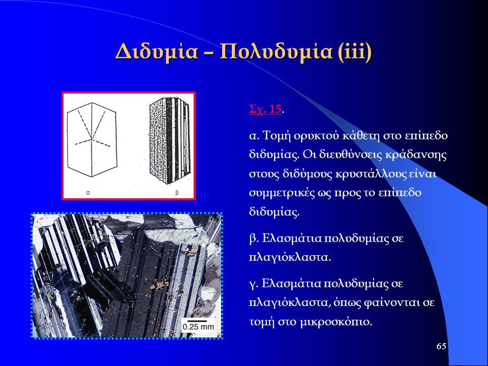 65 Διδυμία – Πολυδυμία (iii) Σχ. 15 Σχ. 15. α. Τομή ορυκτού κάθετη στο επίπεδο διδυμίας. Οι διευθύνσεις κράδανσης στους διδύμους κρυστάλλους είναι συμ