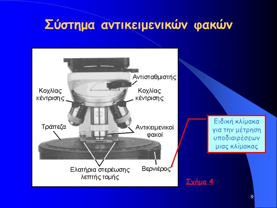 9 Σύστημα αντικειμενικών φακών Σχήμα 4 Ειδική κλίμακα για την μέτρηση υποδιαιρέσεων μιας κλίμακας