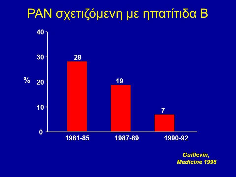 0 10 20 30 40 1981-85 1987-89 1990-92 Guillevin, Medicine 1995 % 28 19 7 ΡΑΝ σχετιζόμενη με ηπατίτιδα Β