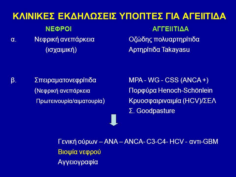 ΚΛΙΝΙΚΕΣ ΕΚΔΗΛΩΣΕΙΣ ΥΠΟΠΤΕΣ ΓΙΑ ΑΓΕΙΙΤΙΔΑ ΝΕΦΡΟΙΑΓΓΕΙΙΤΙΔΑ α.Νεφρική ανεπάρκειαΟζώδης πολυαρτηρίτιδα (ισχαιμική)Αρτηρίτιδα Takayasu β.Σπειραματονεφρίτ