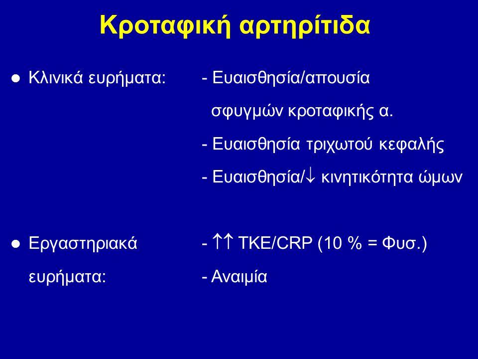 Kλινικά ευρήματα:- Ευαισθησία/απουσία σφυγμών κροταφικής α. - Ευαισθησία τριχωτού κεφαλής - Ευαισθησία/  κινητικότητα ώμων Εργαστηριακά -  ΤΚΕ/CRP
