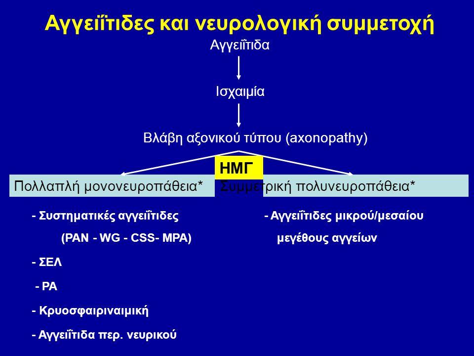 Αγγειΐτιδα Ισχαιμία Βλάβη αξονικού τύπου (axonopathy) Πολλαπλή μονονευροπάθεια* Συμμετρική πολυνευροπάθεια* - Συστηματικές αγγειΐτιδες - Αγγειΐτιδες μ
