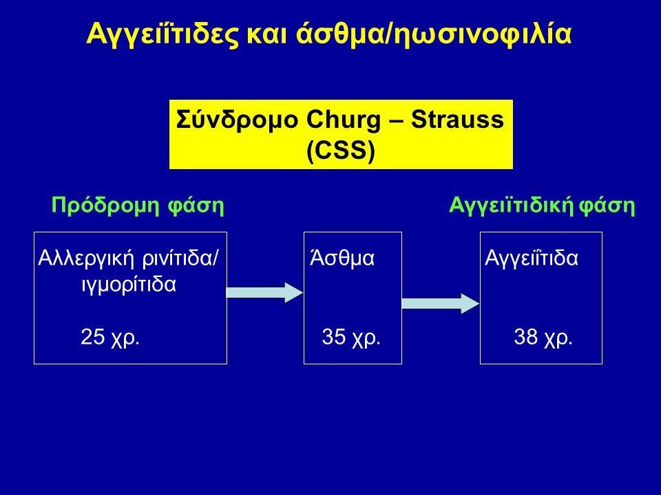 Αγγειΐτιδες και άσθμα/ηωσινοφιλία Πρόδρομη φάση Αγγειïτιδική φάση Αλλεργική ρινίτιδα/ Άσθμα Αγγειΐτιδα ιγμορίτιδα 25 χρ. 35 χρ. 38 χρ. Σύνδρομο Churg