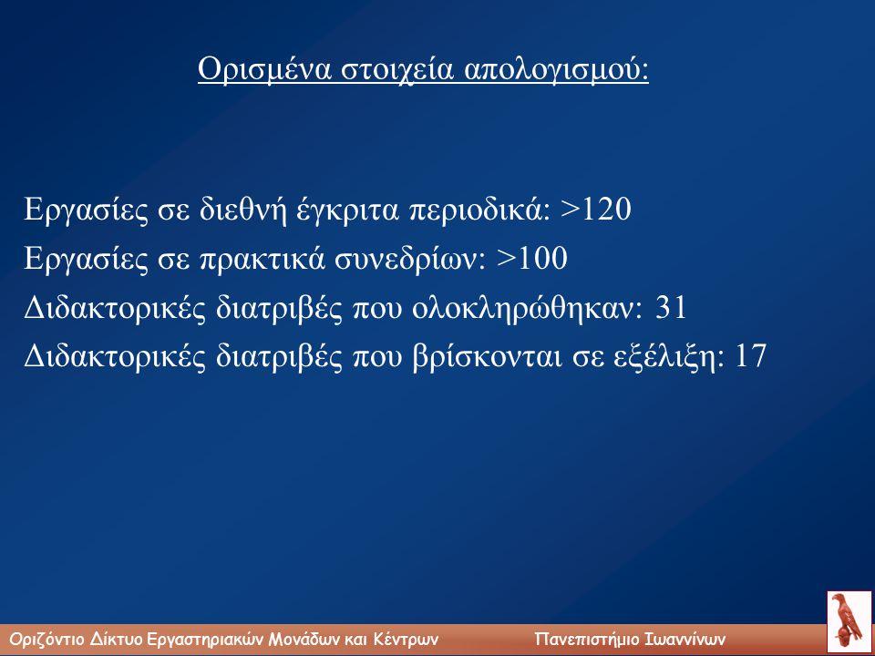 Ορισμένα στοιχεία απολογισμού: Εργασίες σε διεθνή έγκριτα περιοδικά: >120 Εργασίες σε πρακτικά συνεδρίων: >100 Διδακτορικές διατριβές που ολοκληρώθηκαν: 31 Διδακτορικές διατριβές που βρίσκονται σε εξέλιξη: 17 Οριζόντιο Δίκτυο Εργαστηριακών Μονάδων και ΚέντρωνΠανεπιστήμιο Ιωαννίνων